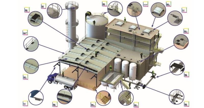 石油化工行业安全解决方案