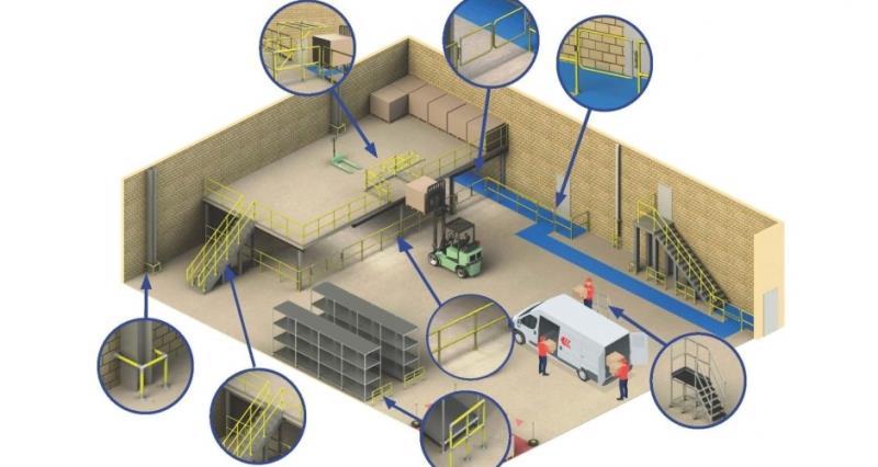 车间仓库安全一站式解决方案